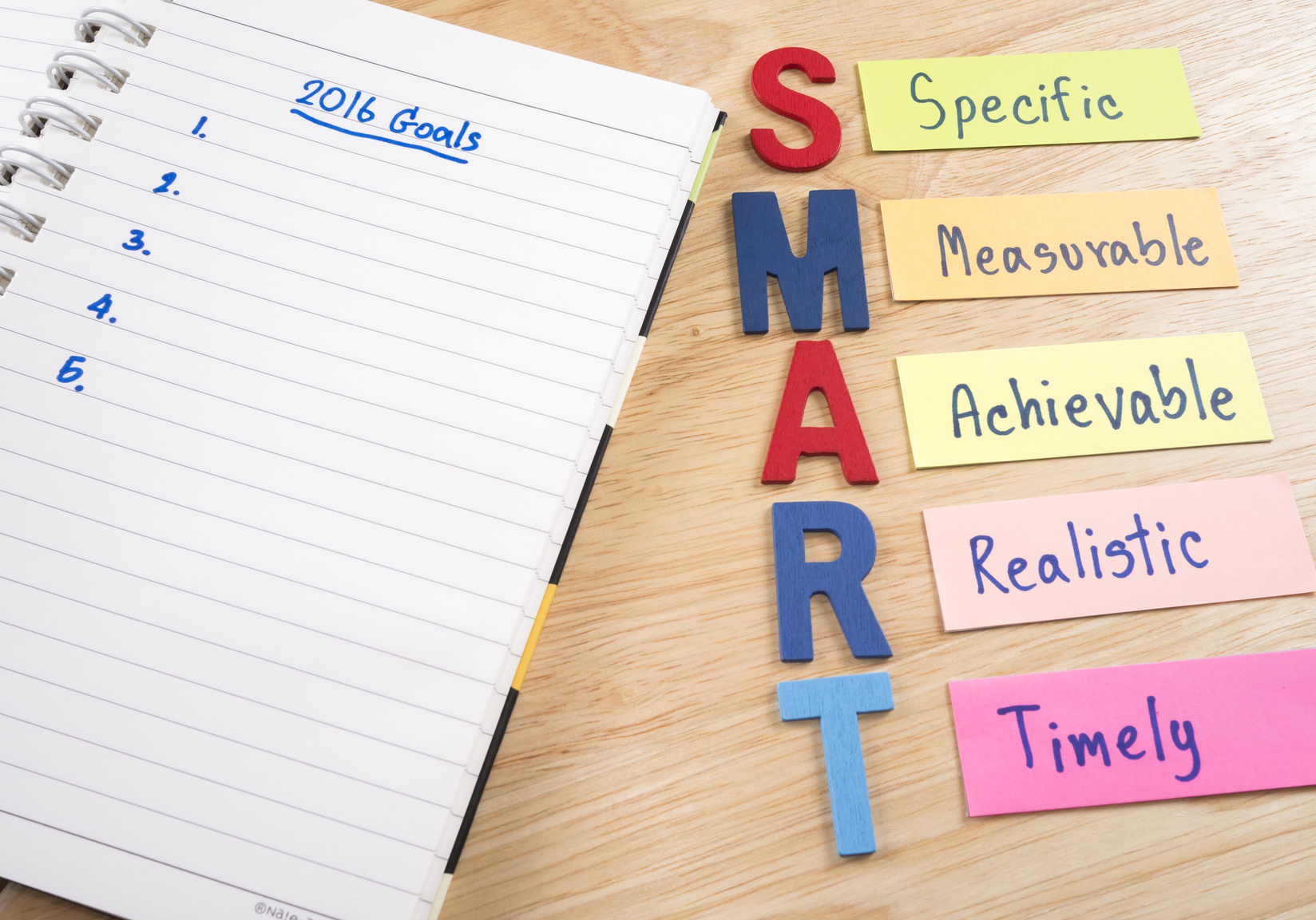 Setting goals for your small business